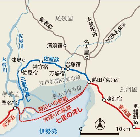 七里の渡しの航路